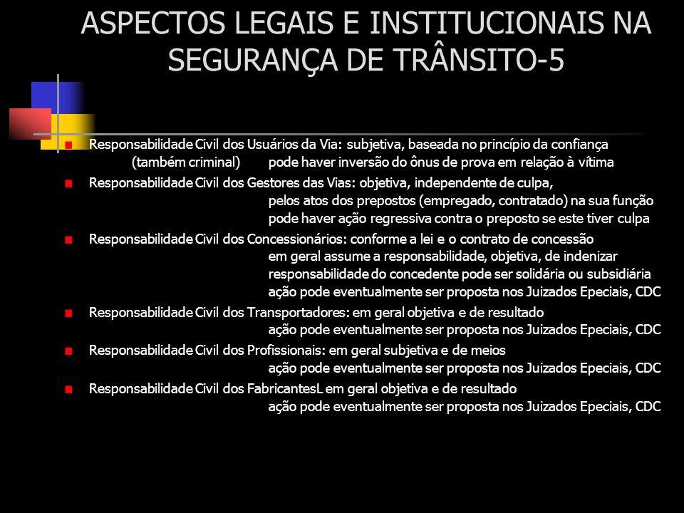 ASPECTOS LEGAIS E INSTITUCIONAIS NA SEGURANÇA DE TRÂNSITO-5