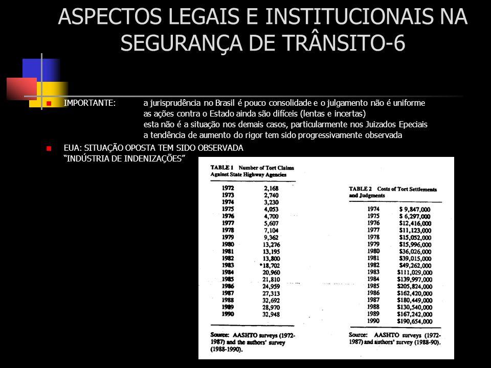 ASPECTOS LEGAIS E INSTITUCIONAIS NA SEGURANÇA DE TRÂNSITO-6