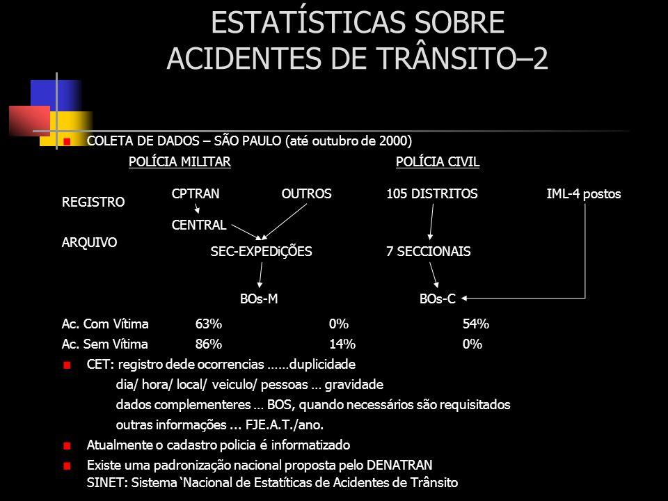 ESTATÍSTICAS SOBRE ACIDENTES DE TRÂNSITO–2