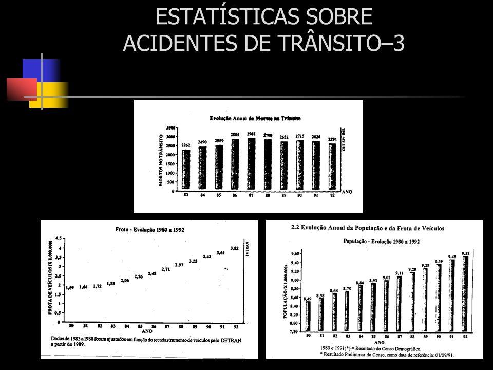 ESTATÍSTICAS SOBRE ACIDENTES DE TRÂNSITO–3