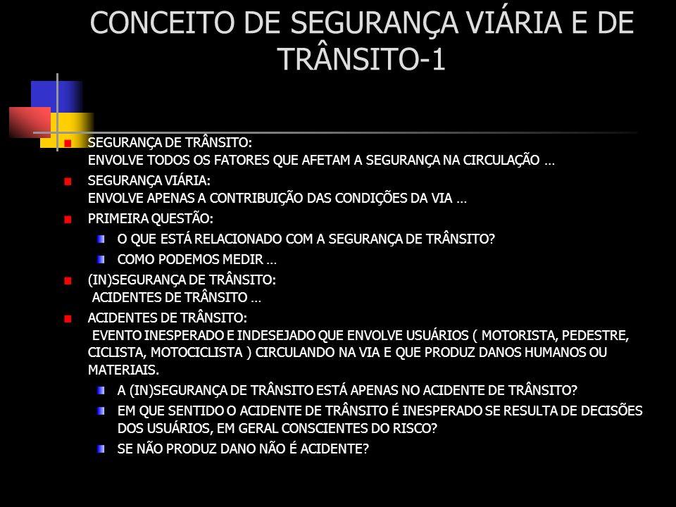 CONCEITO DE SEGURANÇA VIÁRIA E DE TRÂNSITO-1
