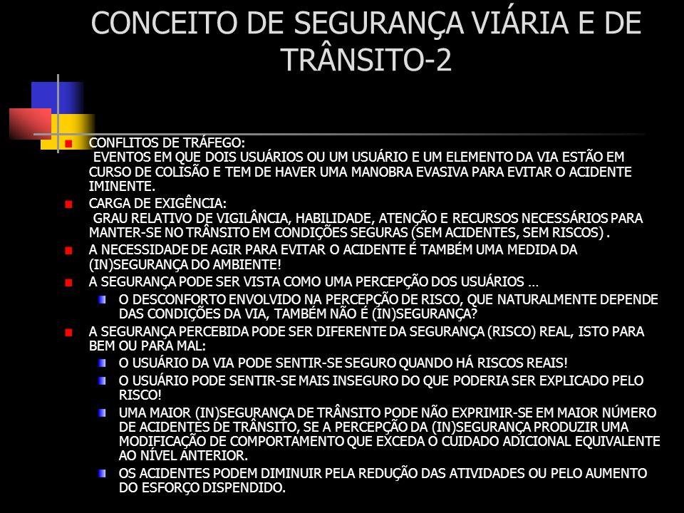 CONCEITO DE SEGURANÇA VIÁRIA E DE TRÂNSITO-2