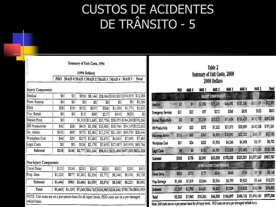 CUSTOS DE ACIDENTES DE TRÂNSITO - 5