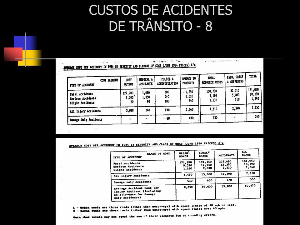 CUSTOS DE ACIDENTES DE TRÂNSITO - 8