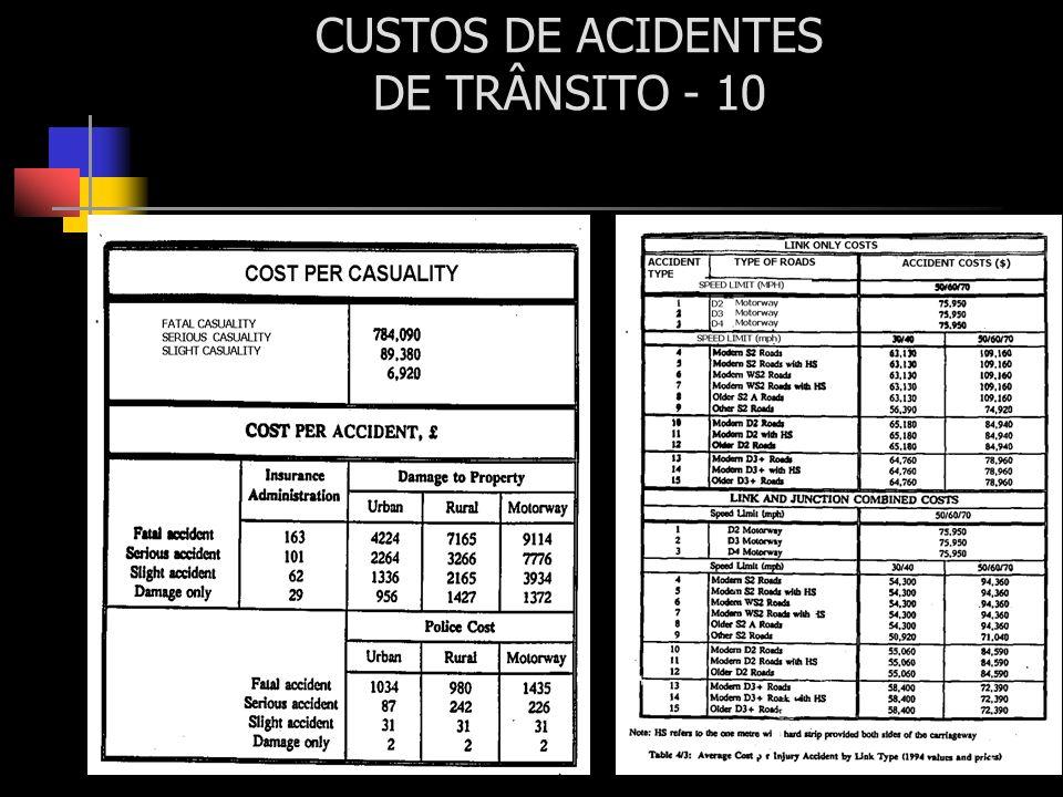 CUSTOS DE ACIDENTES DE TRÂNSITO - 10