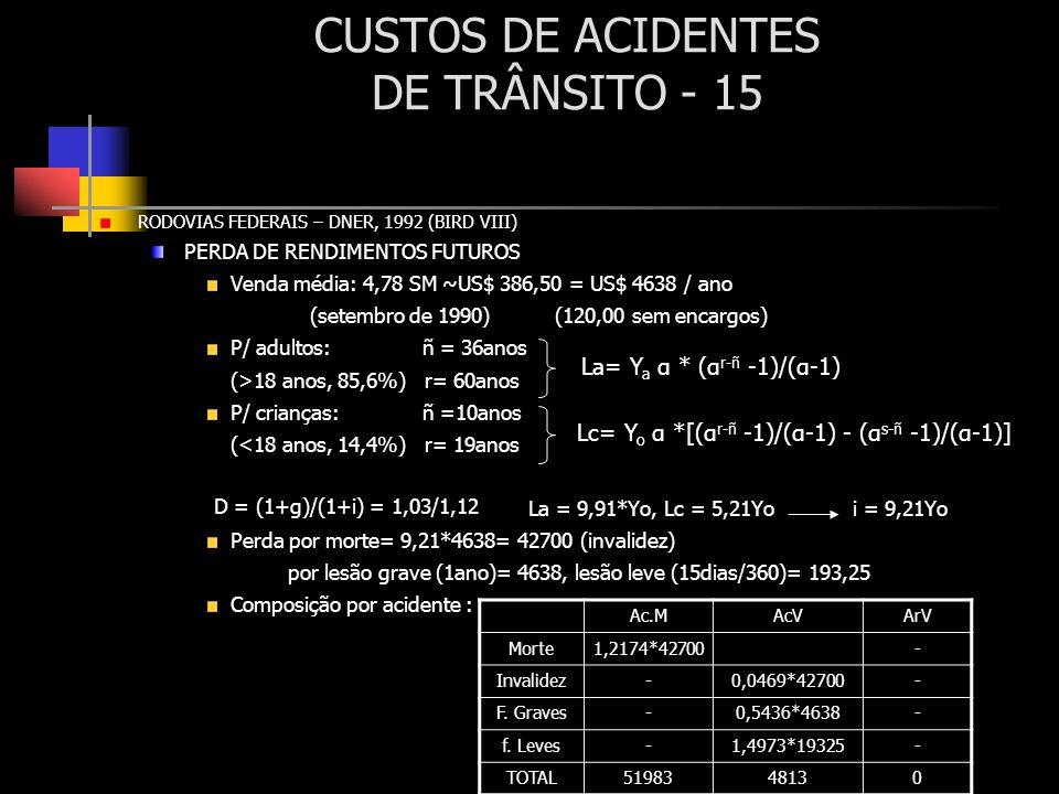 CUSTOS DE ACIDENTES DE TRÂNSITO - 15