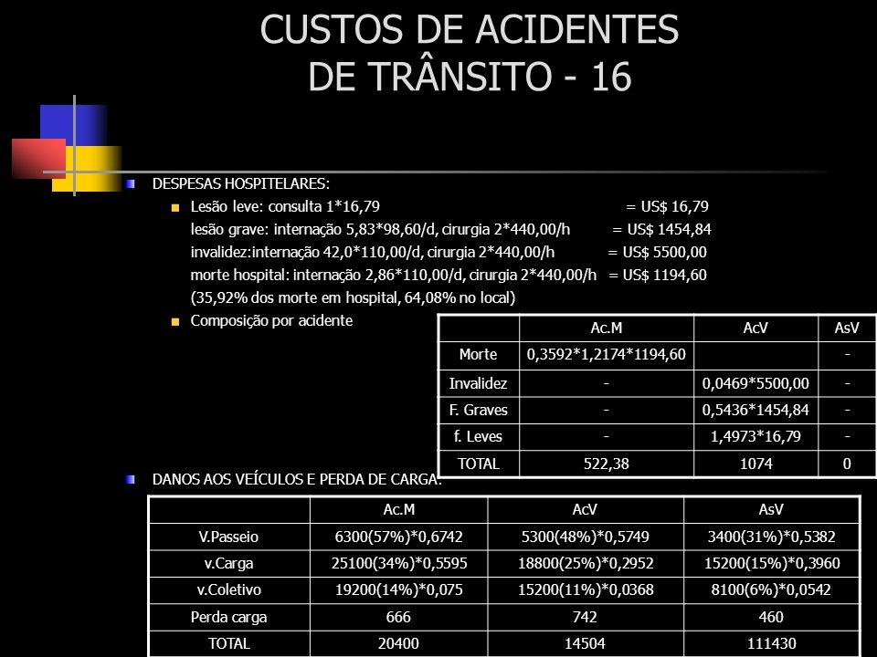 CUSTOS DE ACIDENTES DE TRÂNSITO - 16