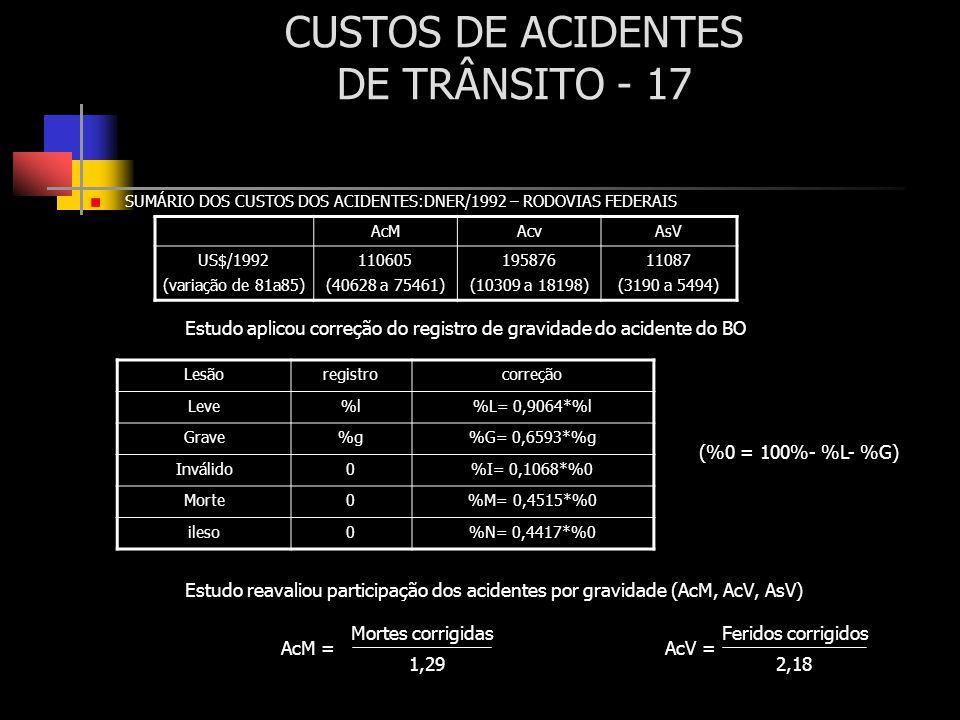 CUSTOS DE ACIDENTES DE TRÂNSITO - 17