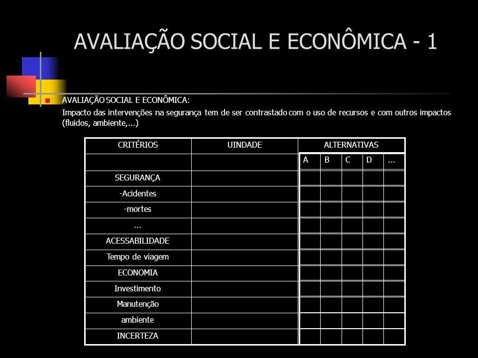 AVALIAÇÃO SOCIAL E ECONÔMICA - 1
