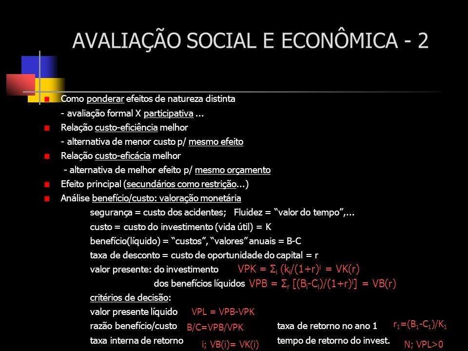 AVALIAÇÃO SOCIAL E ECONÔMICA - 2