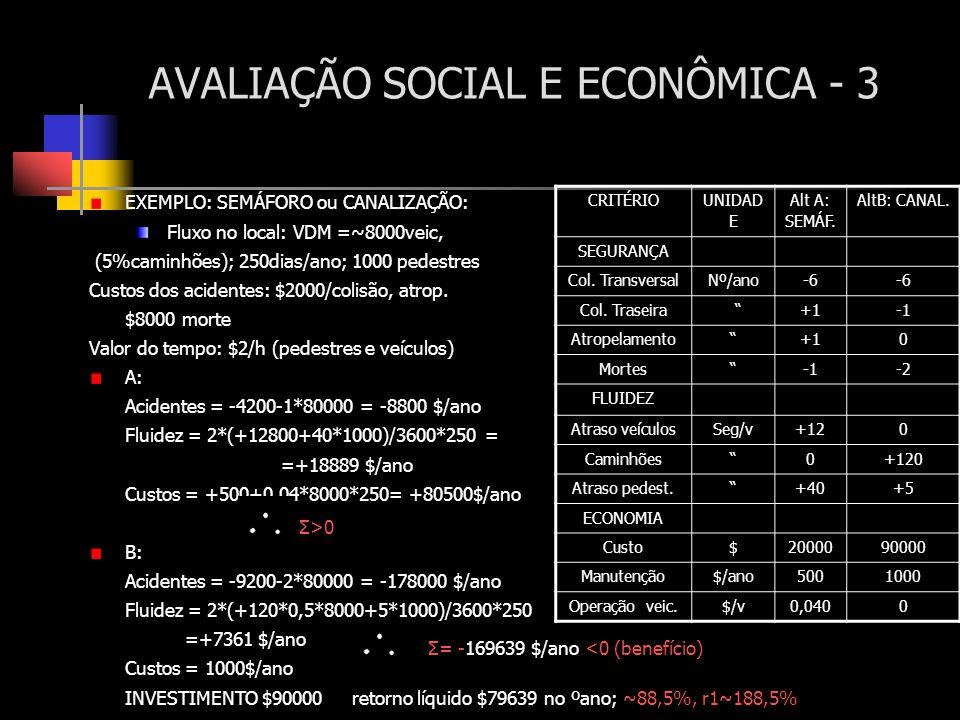 AVALIAÇÃO SOCIAL E ECONÔMICA - 3