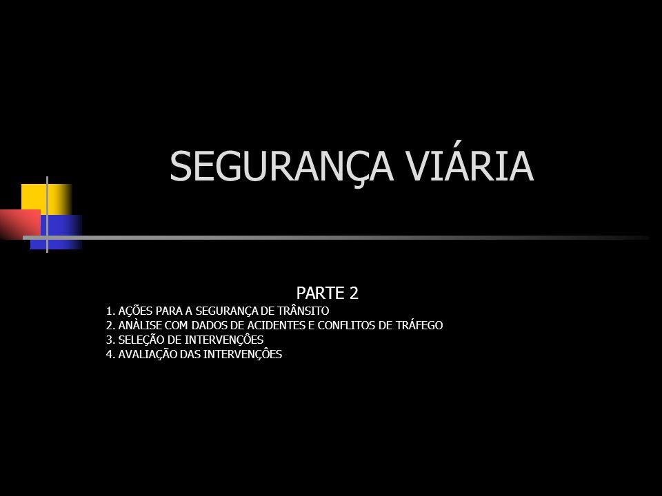 SEGURANÇA VIÁRIA PARTE 2 1. AÇÕES PARA A SEGURANÇA DE TRÂNSITO