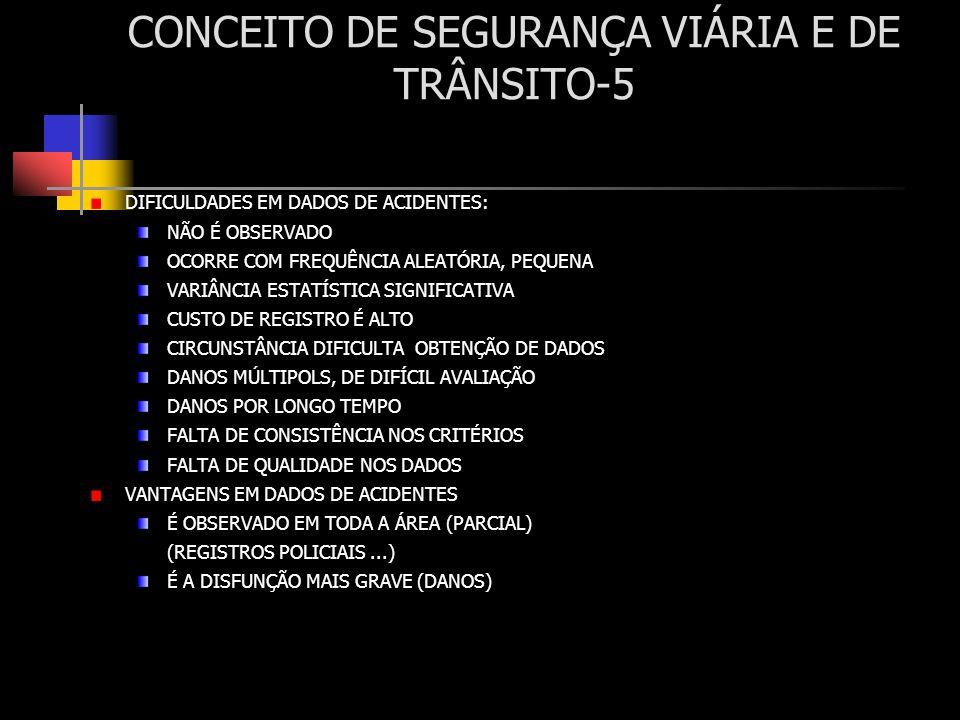 CONCEITO DE SEGURANÇA VIÁRIA E DE TRÂNSITO-5