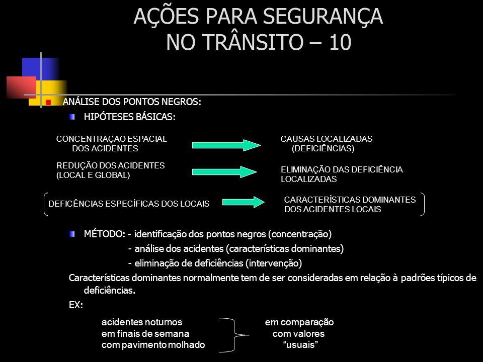 AÇÕES PARA SEGURANÇA NO TRÂNSITO – 10