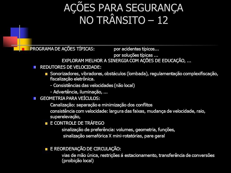 AÇÕES PARA SEGURANÇA NO TRÂNSITO – 12