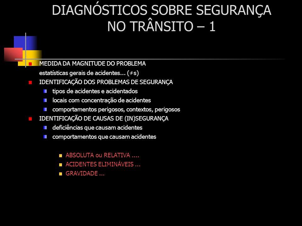 DIAGNÓSTICOS SOBRE SEGURANÇA NO TRÂNSITO – 1