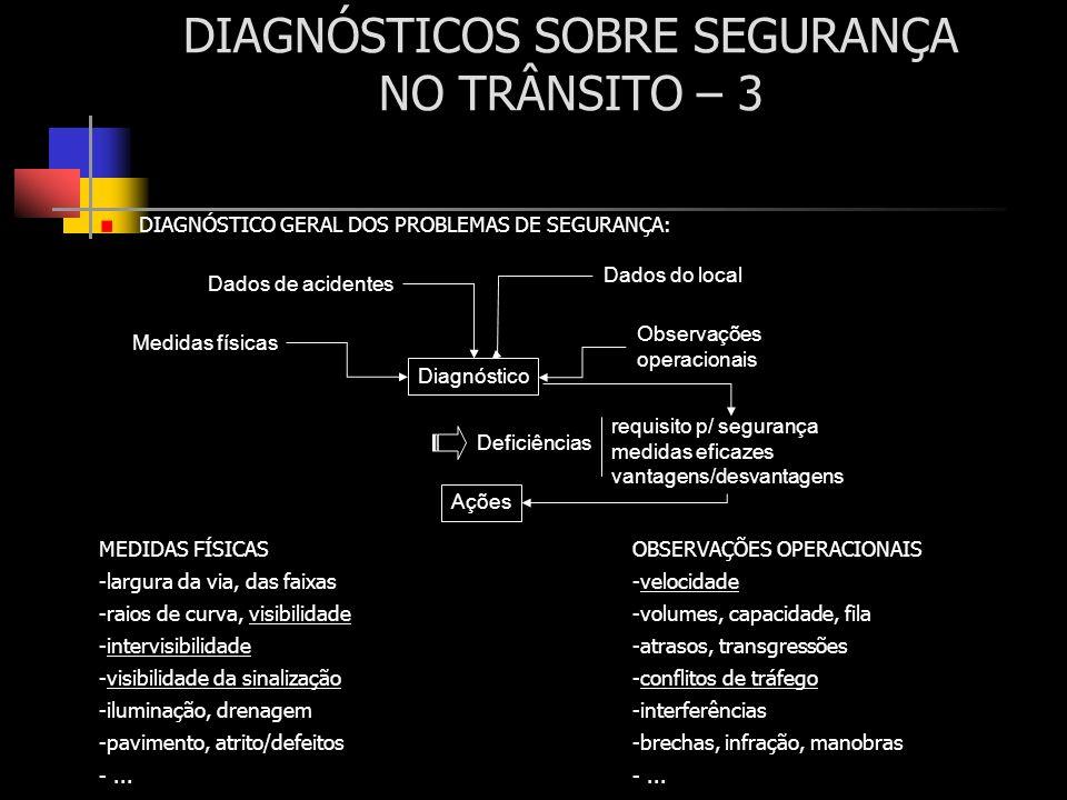 DIAGNÓSTICOS SOBRE SEGURANÇA NO TRÂNSITO – 3