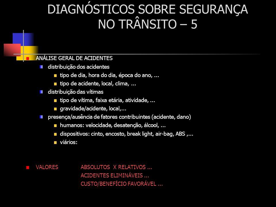 DIAGNÓSTICOS SOBRE SEGURANÇA NO TRÂNSITO – 5