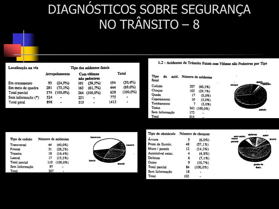 DIAGNÓSTICOS SOBRE SEGURANÇA NO TRÂNSITO – 8