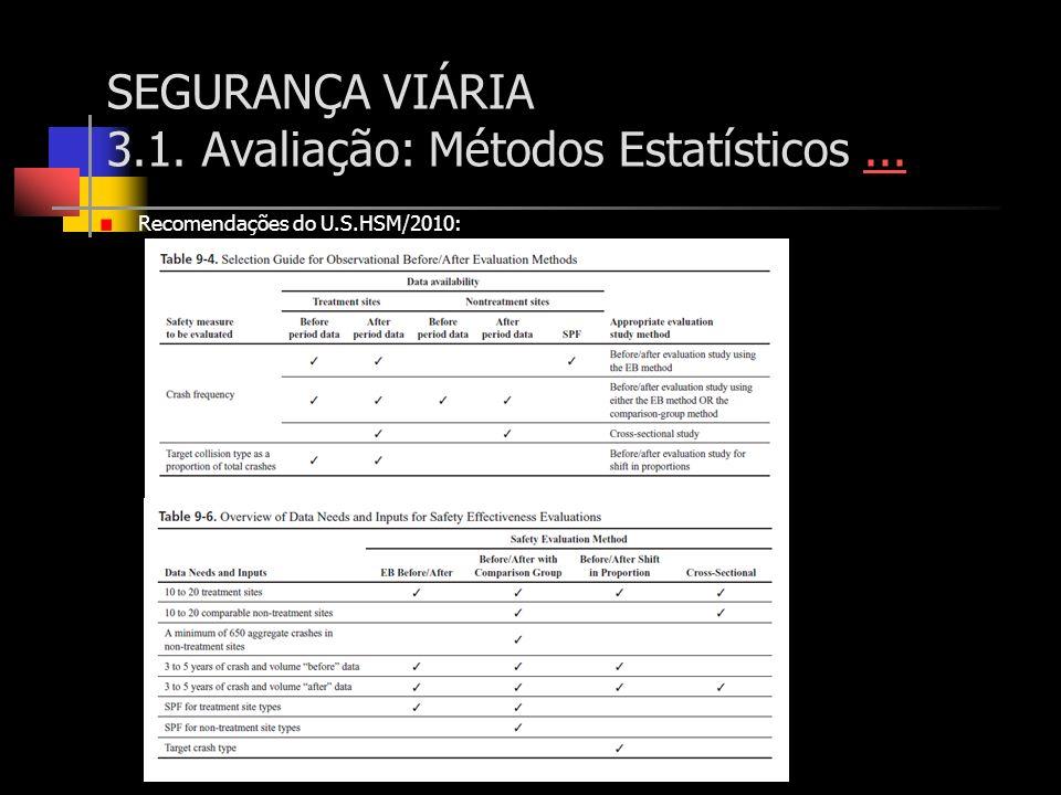 SEGURANÇA VIÁRIA 3.1. Avaliação: Métodos Estatísticos ...