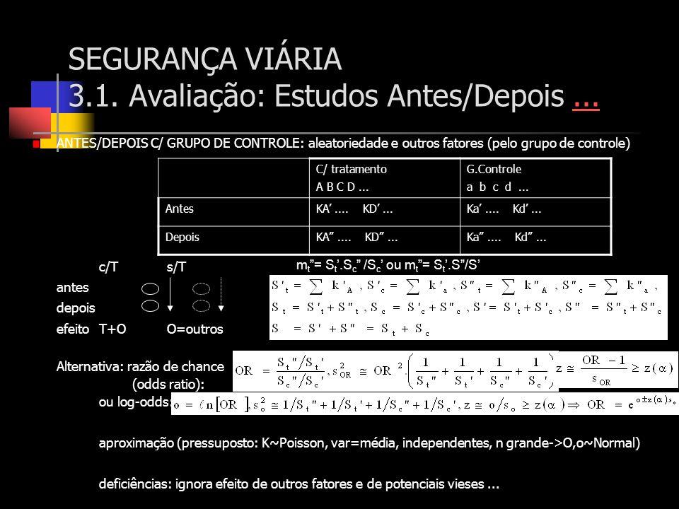 SEGURANÇA VIÁRIA 3.1. Avaliação: Estudos Antes/Depois ...