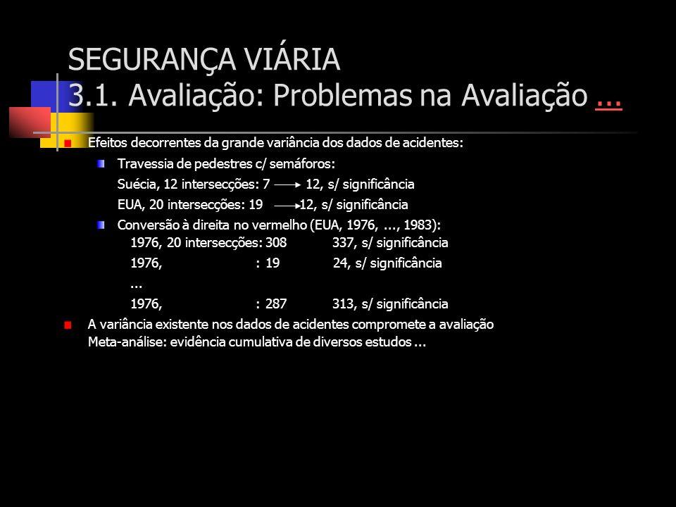 SEGURANÇA VIÁRIA 3.1. Avaliação: Problemas na Avaliação ...