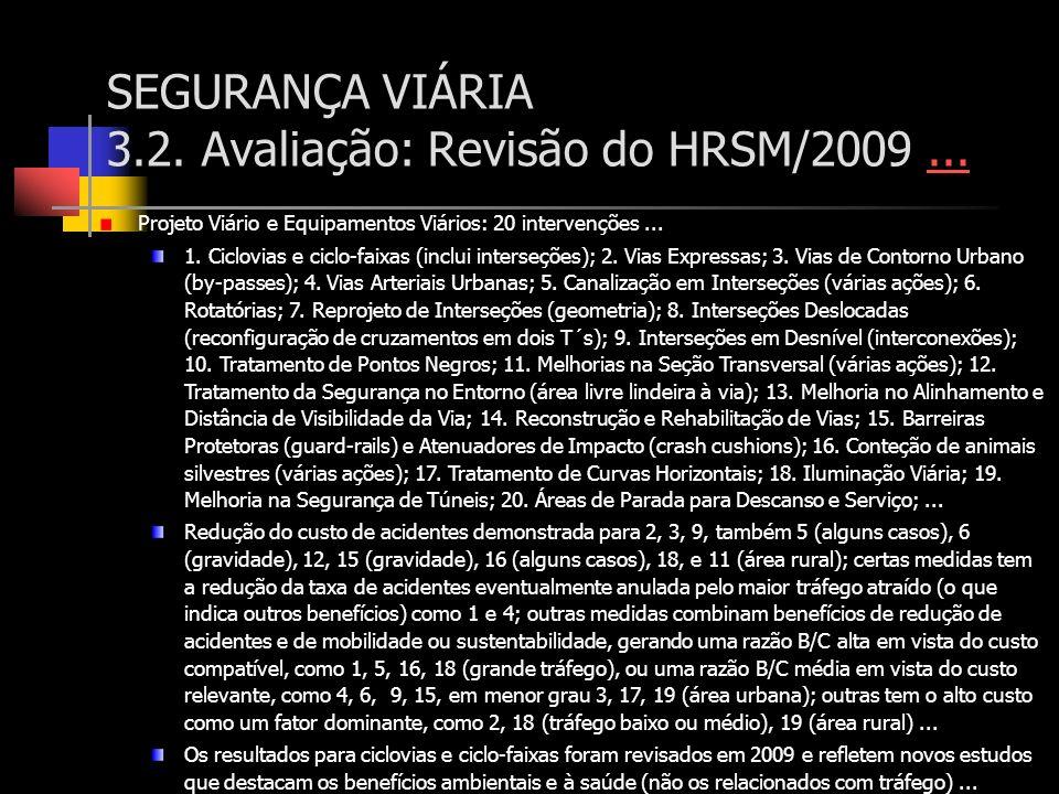 SEGURANÇA VIÁRIA 3.2. Avaliação: Revisão do HRSM/2009 ...