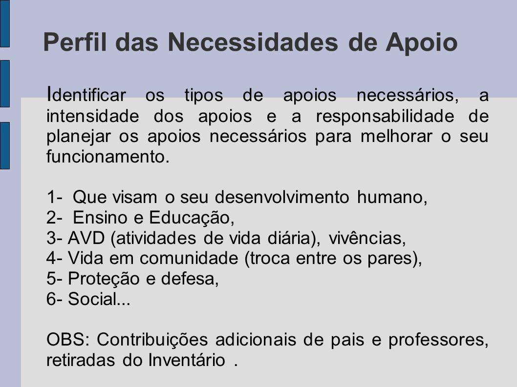 Perfil das Necessidades de Apoio