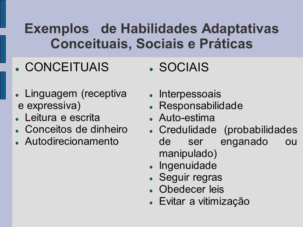 Exemplos de Habilidades Adaptativas Conceituais, Sociais e Práticas