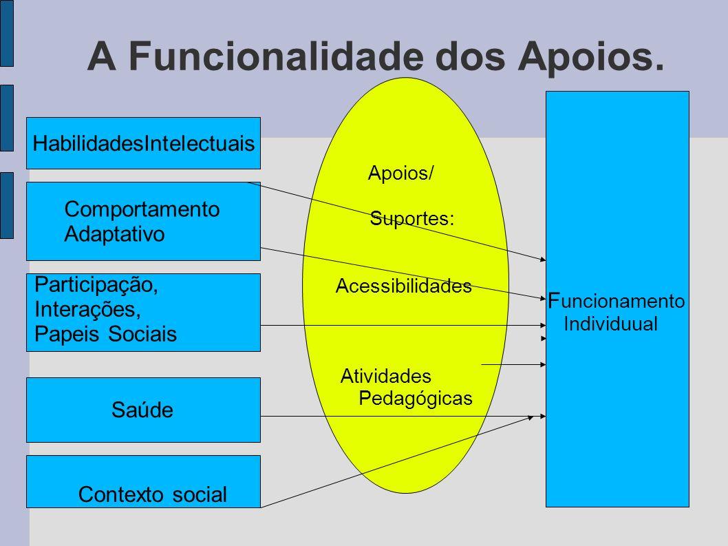 A Funcionalidade dos Apoios.