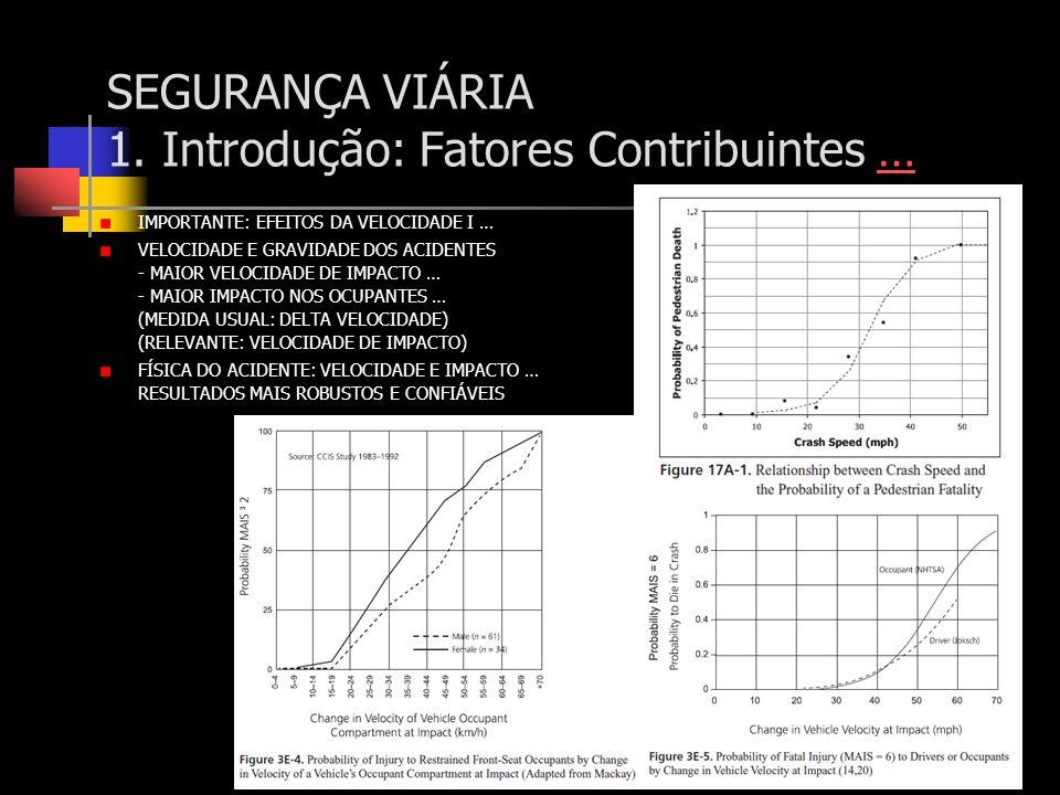 SEGURANÇA VIÁRIA 1. Introdução: Fatores Contribuintes …
