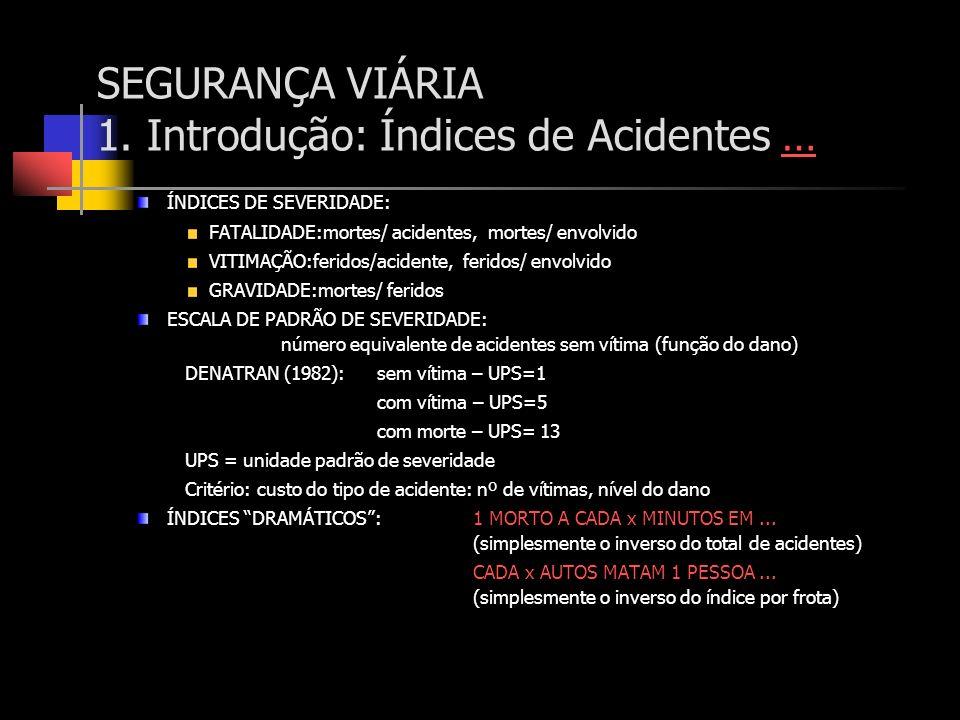 SEGURANÇA VIÁRIA 1. Introdução: Índices de Acidentes …