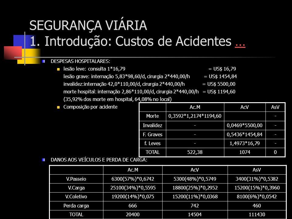 SEGURANÇA VIÁRIA 1. Introdução: Custos de Acidentes …