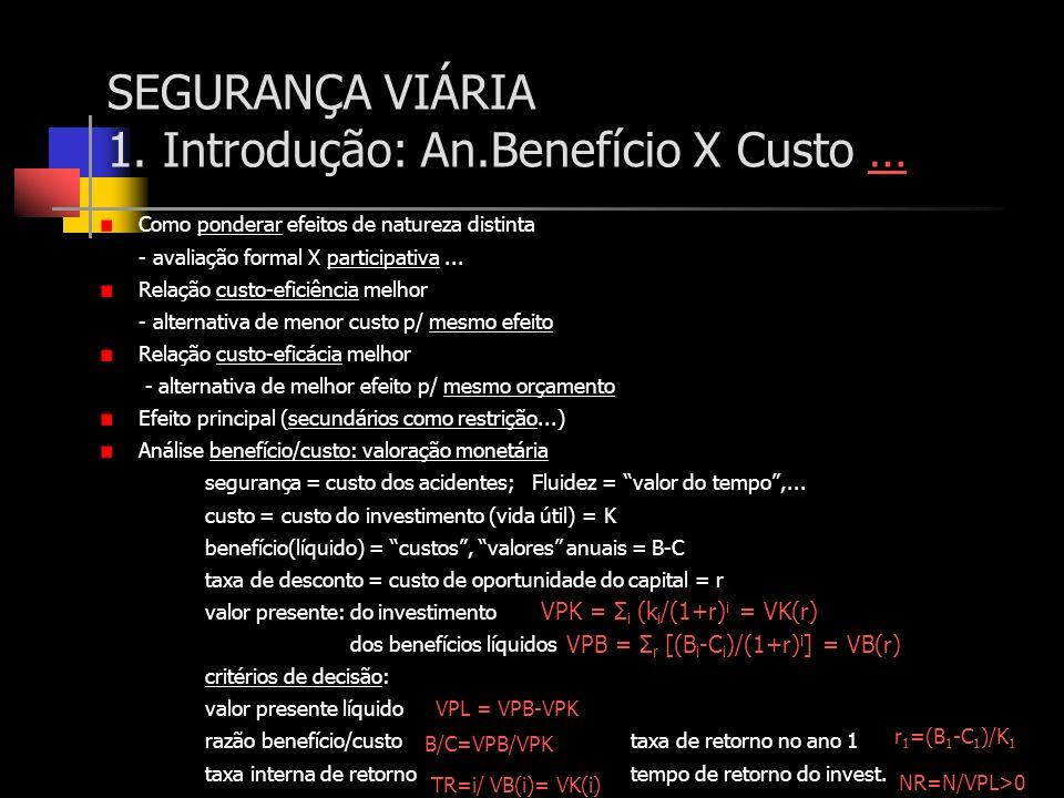 SEGURANÇA VIÁRIA 1. Introdução: An.Benefício X Custo …