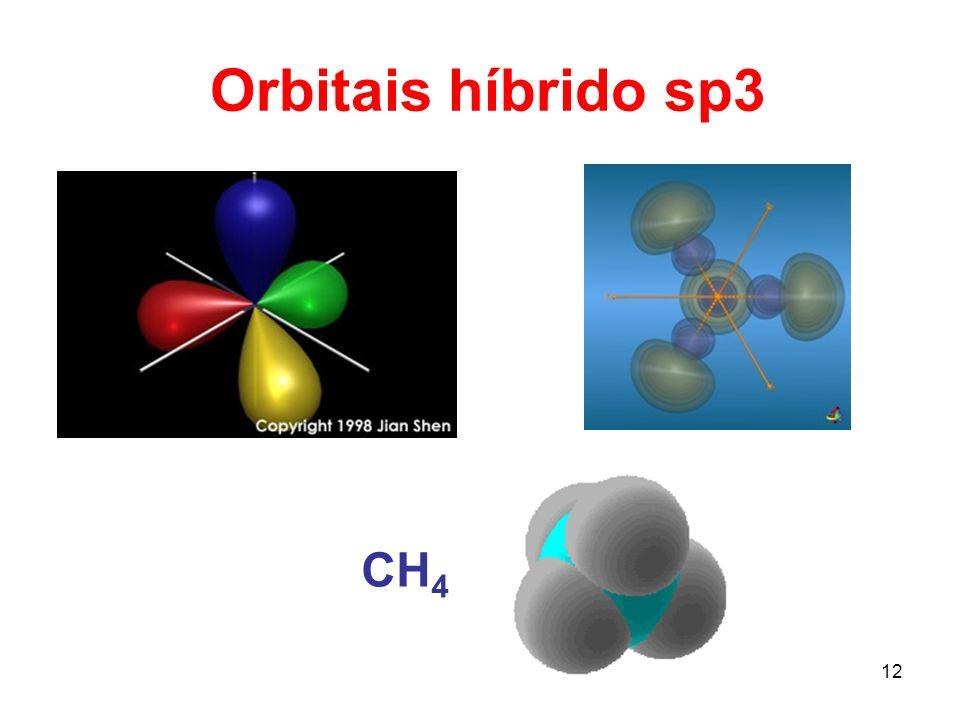 Orbitais híbrido sp3 CH4