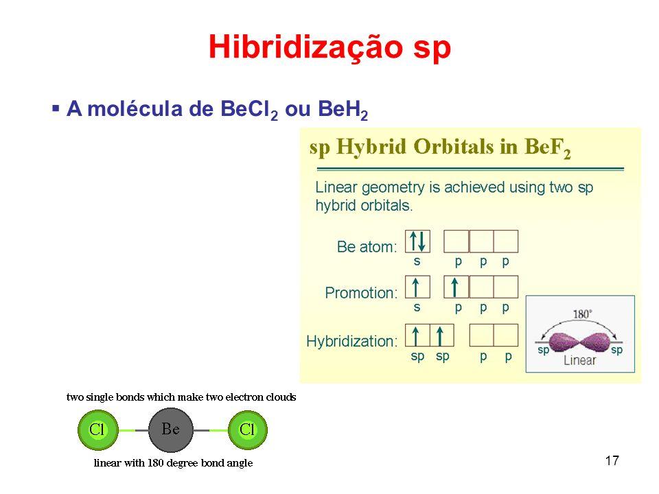 Hibridização sp A molécula de BeCl2 ou BeH2