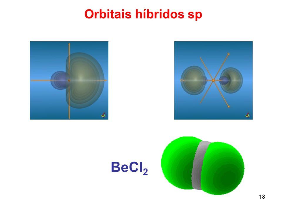 Orbitais híbridos sp BeCl2