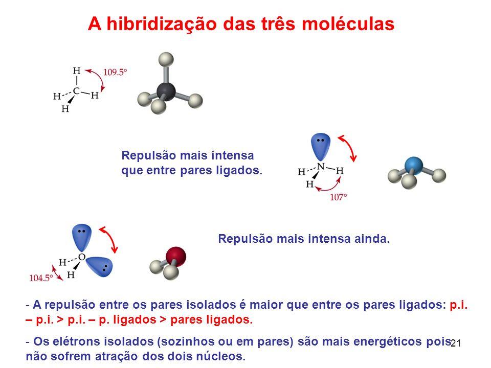 A hibridização das três moléculas