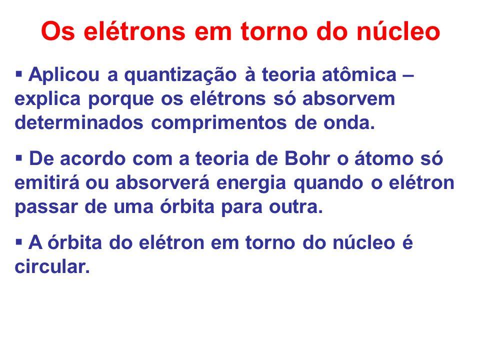 Os elétrons em torno do núcleo