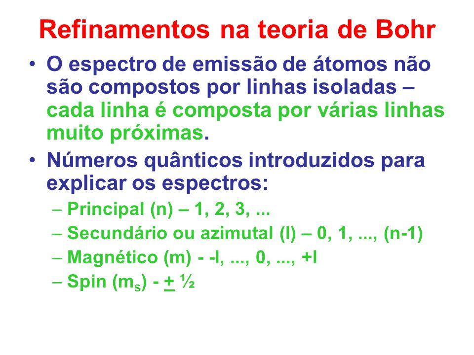 Refinamentos na teoria de Bohr