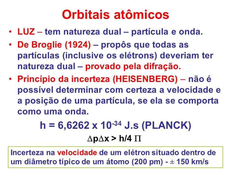 Orbitais atômicos h = 6,6262 x 10-34 J.s (PLANCK)