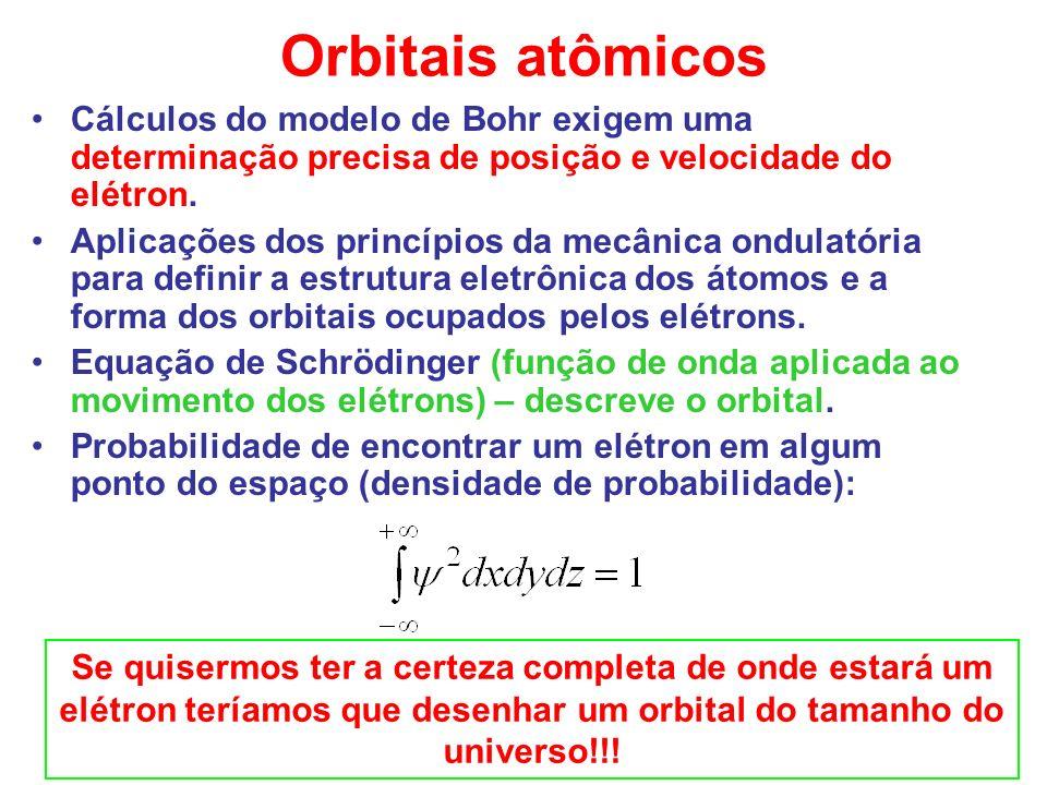 Orbitais atômicos Cálculos do modelo de Bohr exigem uma determinação precisa de posição e velocidade do elétron.