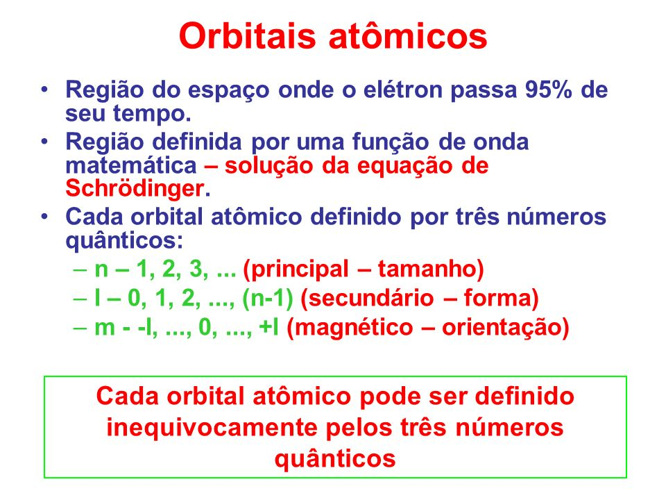 Orbitais atômicos Região do espaço onde o elétron passa 95% de seu tempo.