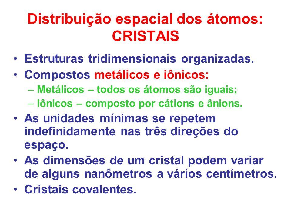 Distribuição espacial dos átomos: CRISTAIS