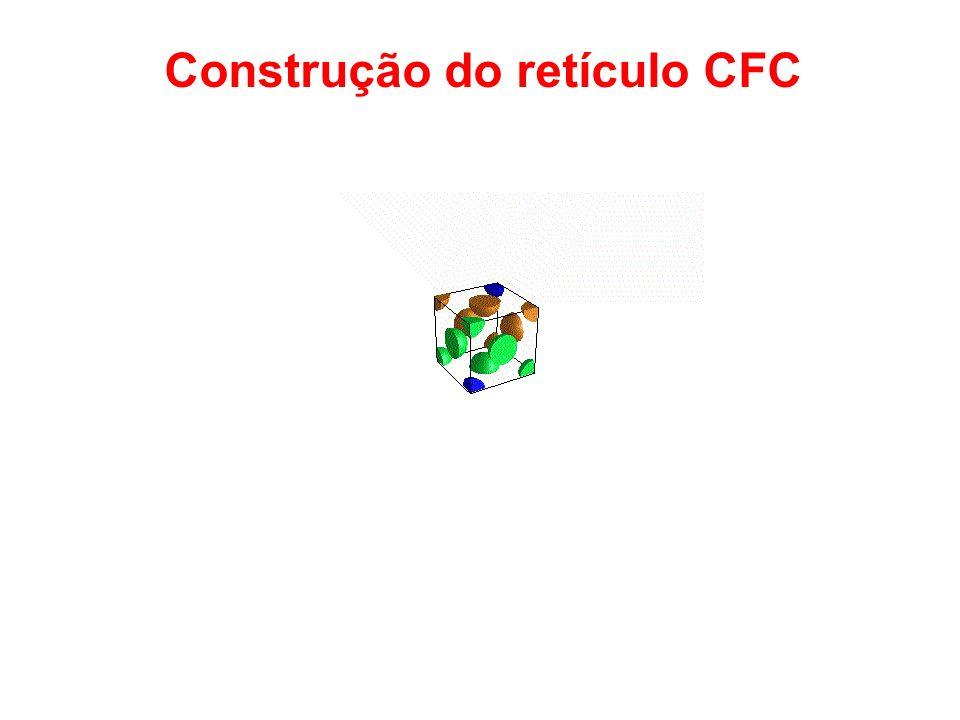 Construção do retículo CFC