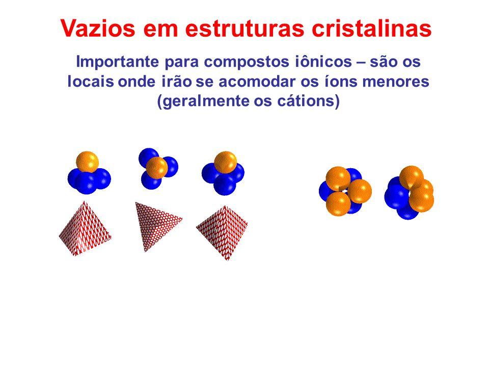 Vazios em estruturas cristalinas