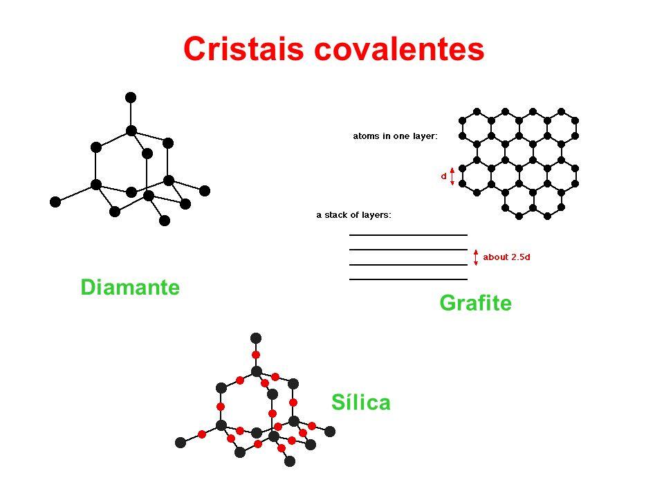 Cristais covalentes Diamante Grafite Sílica