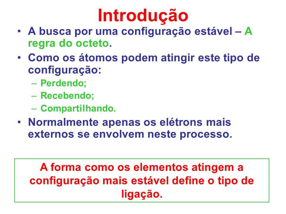 Introdução A busca por uma configuração estável – A regra do octeto.