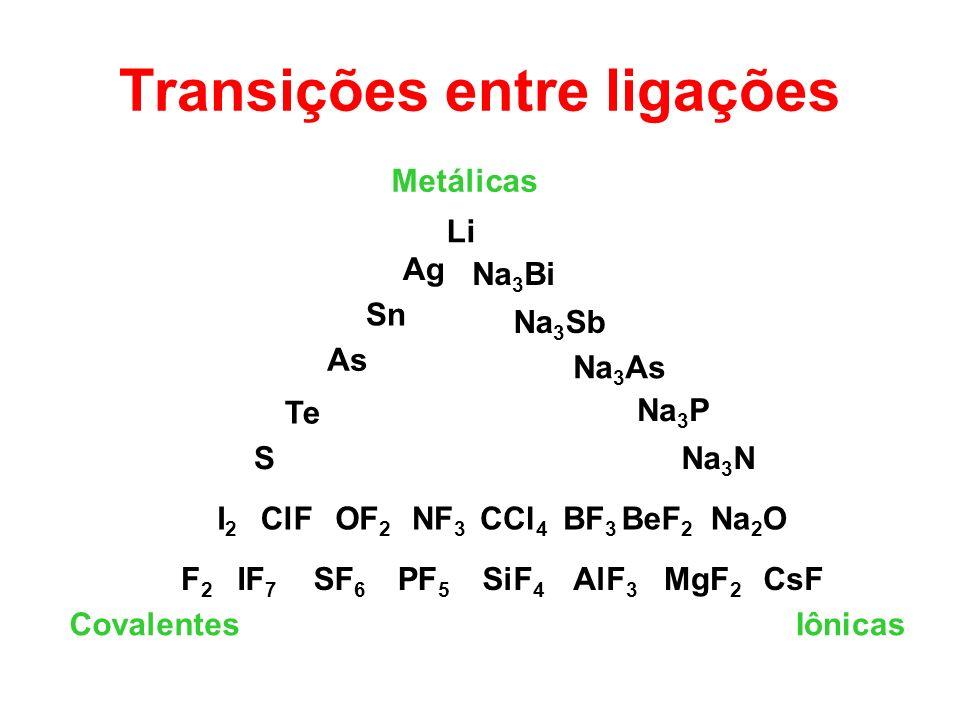 Transições entre ligações