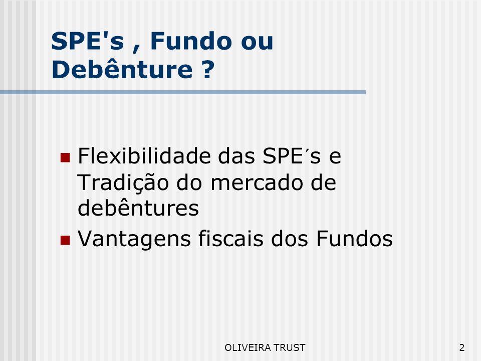 SPE s , Fundo ou Debênture